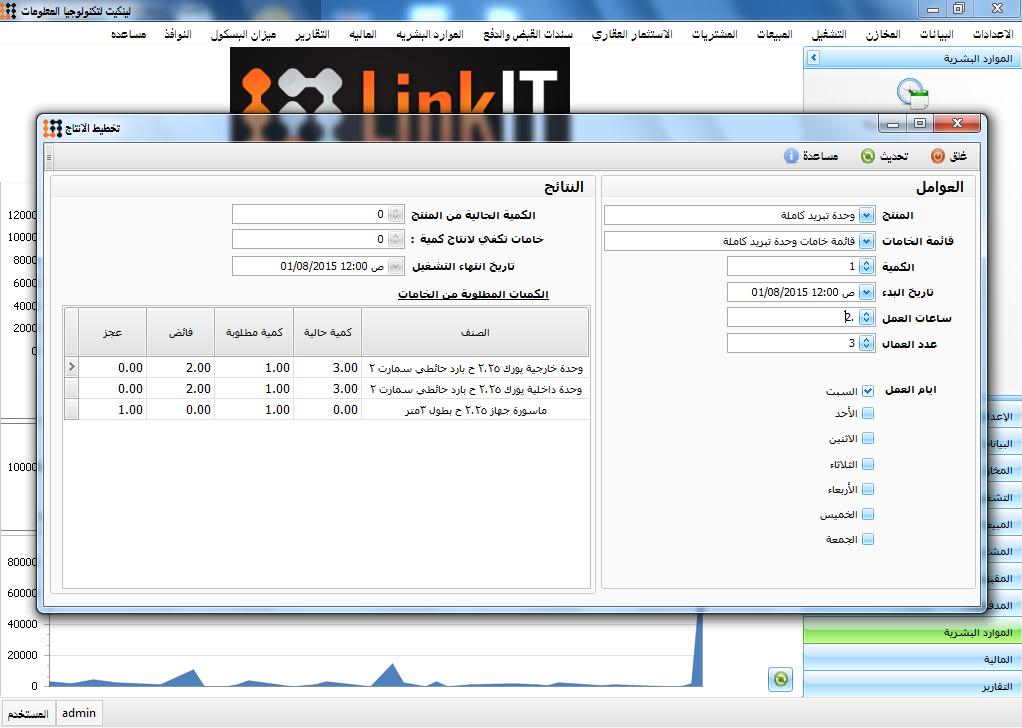 تخطيط الانتاج-ERP-برنامج تخطيط موارد المؤسسات-linkit